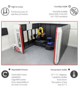 Automated 3D Scan